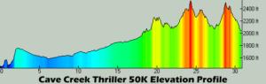 thriller-50k-profile